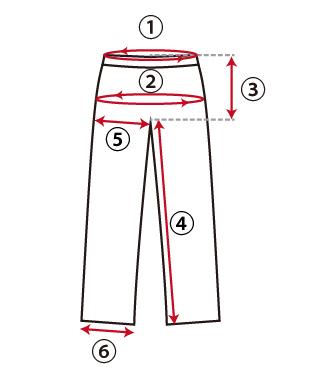 パンツ類の図